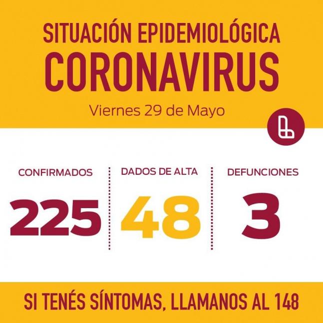Lan�s ya suma 225 confirmados de Coronavirus