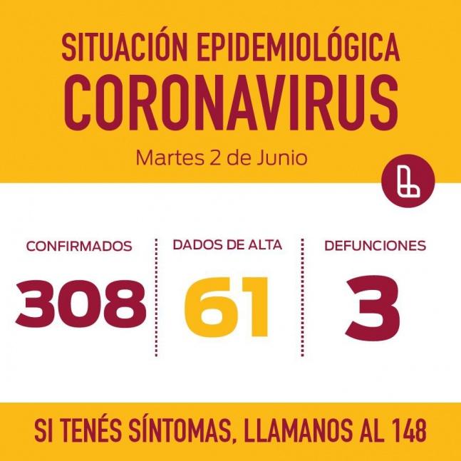En Lan�s se conocieron 37 nuevos casos positivos de coronavirus