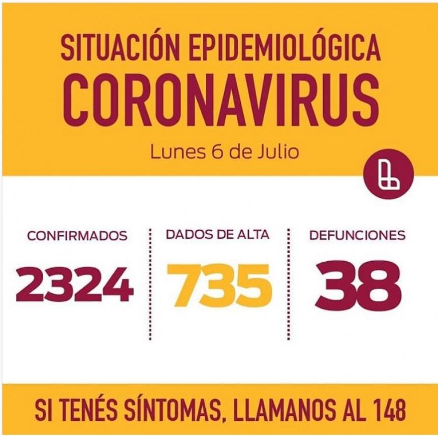 Lan�s: Lleg� a 2324 casos positivos de coronavirus y 4 nuevos vecinos fallecidos